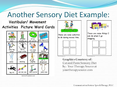 communication station speech therapy pllc sensory processing disorder what you should know. Black Bedroom Furniture Sets. Home Design Ideas