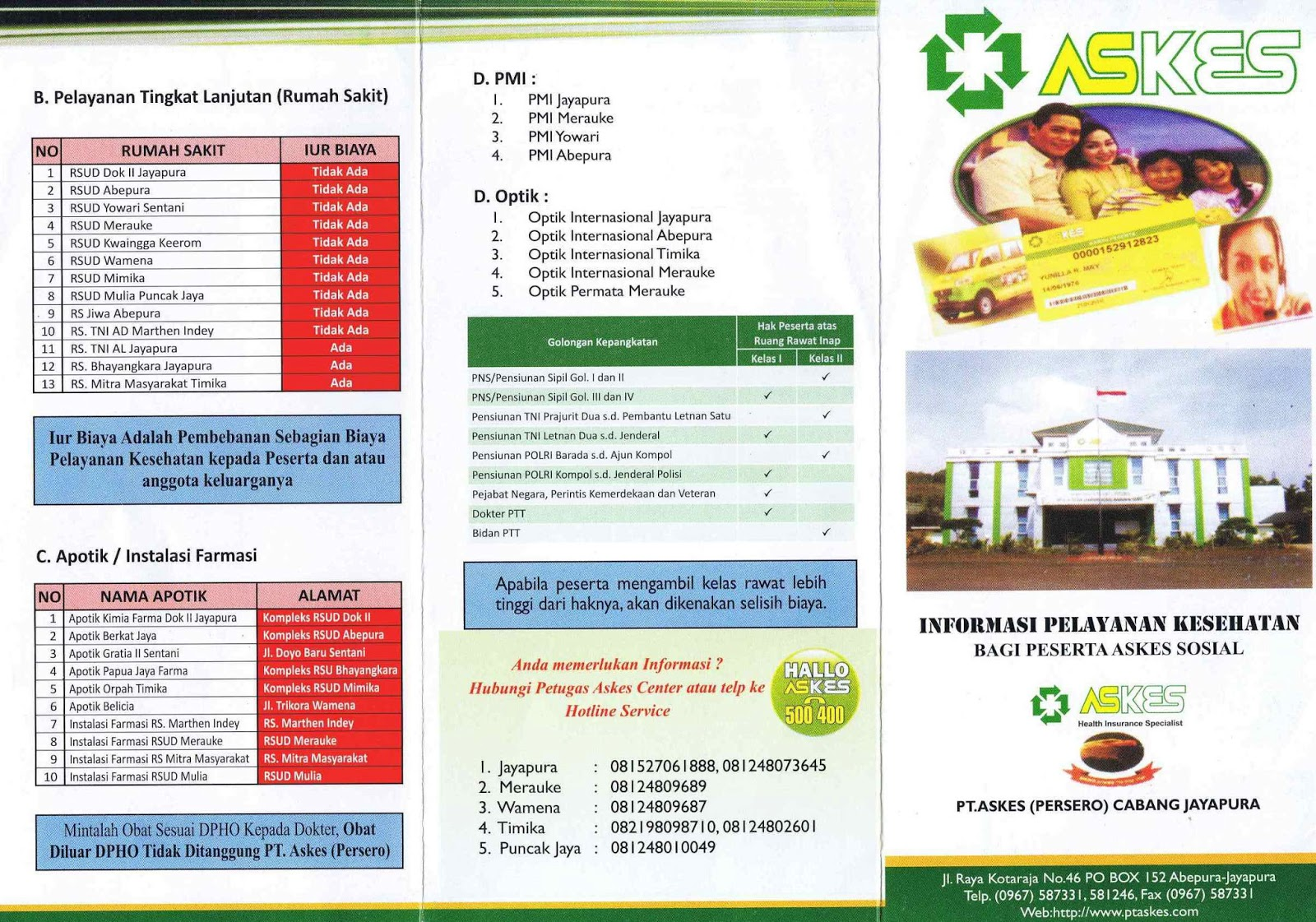 asseki hotspot: Brosur Askes Jayapura (apotik, dokter dan