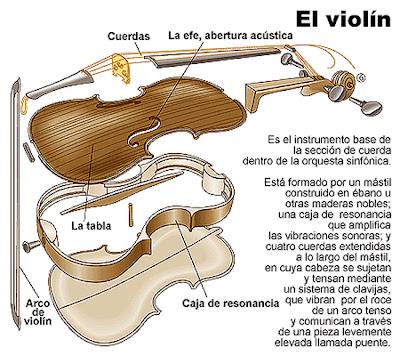 http://www.icarito.cl/herramientas/despliegue/laminas/2010/03/376-700121-3-violin.shtml