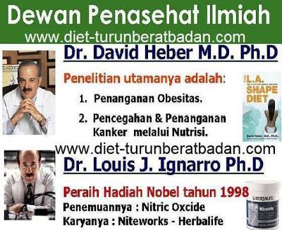 Penasehat Ilmiah Herbalife