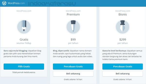 Tiga pilihan paket hosting dan domain Wordpress.Com