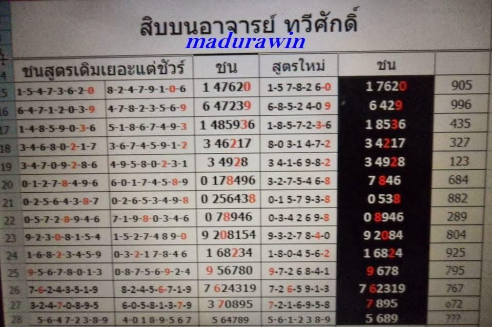 Calendar Lottery June : Thailand lottery search results calendar