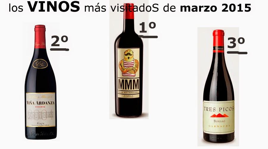 vinos mas visitados de marzo 2015