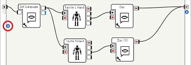 ChoregrapheによるPepperアプリ開発