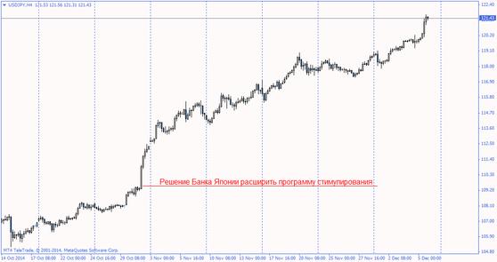 Forex, курс денежных валют как расчитать стоимость пункта форекс
