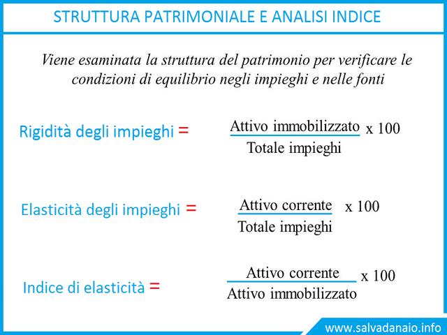 come-calcolare-indici-di-rigidita-degli-impieghi-struttura-patrimoniale