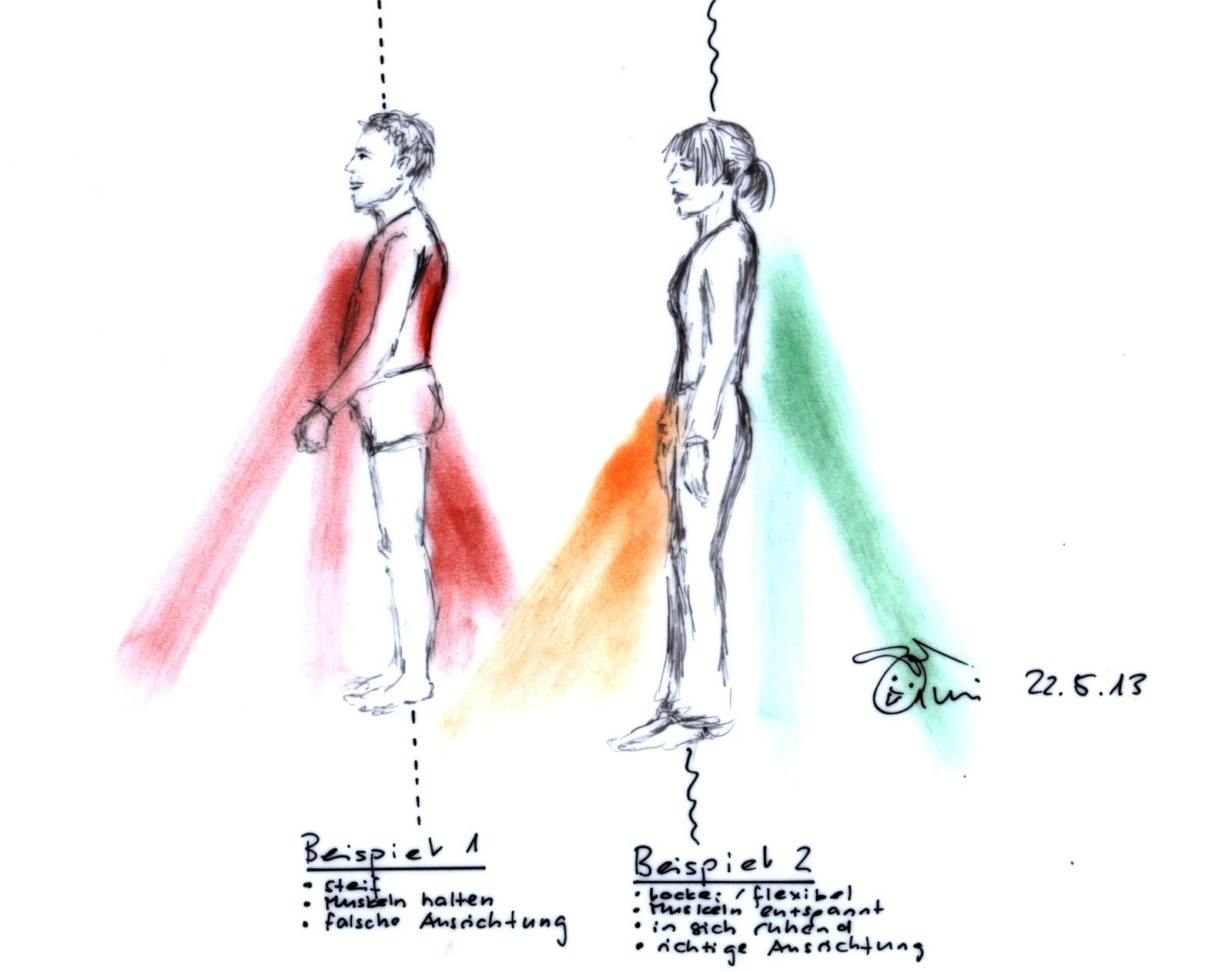 ANI-TRICKS: Schmerzende Hüfte, verkrampfte Schulter - und nun?