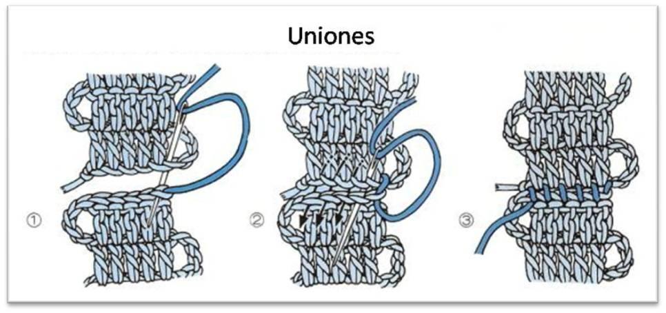Solo esquemas y diseños de crochet: PASO A PASO, ENCAJE DE BRUJAS