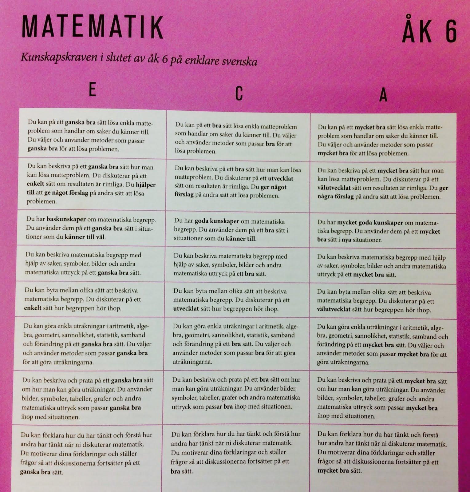 Matematik - kunskapskrav