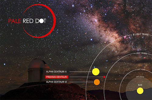 Earth-Like Planets in a Neighboring Star System?