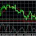 GBP/USD Análisis Técnico 28/03/11