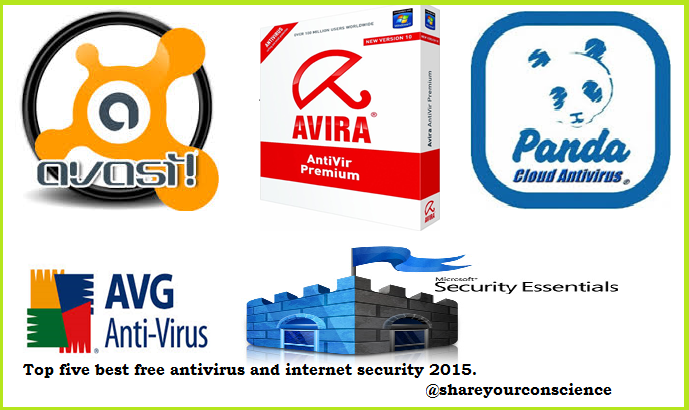 Top five best free antivirus and internet security