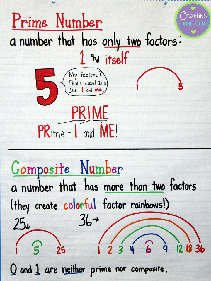 math worksheet : prime and composite numbers related keywords  suggestions  prime  : Math Worksheets Prime And Composite Numbers