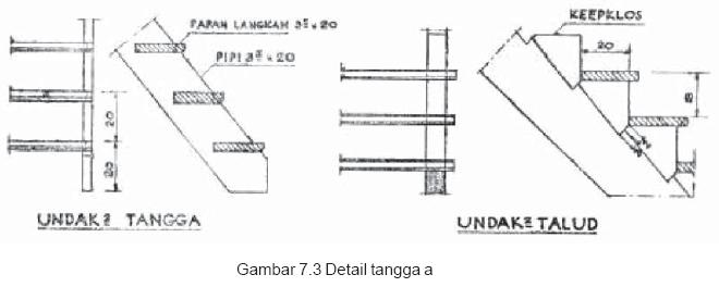Gambar 7.3 Detail tangga a