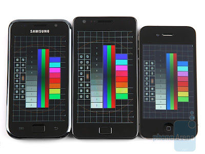 comparing samsung galaxy s, s3 and iphone 4 displays