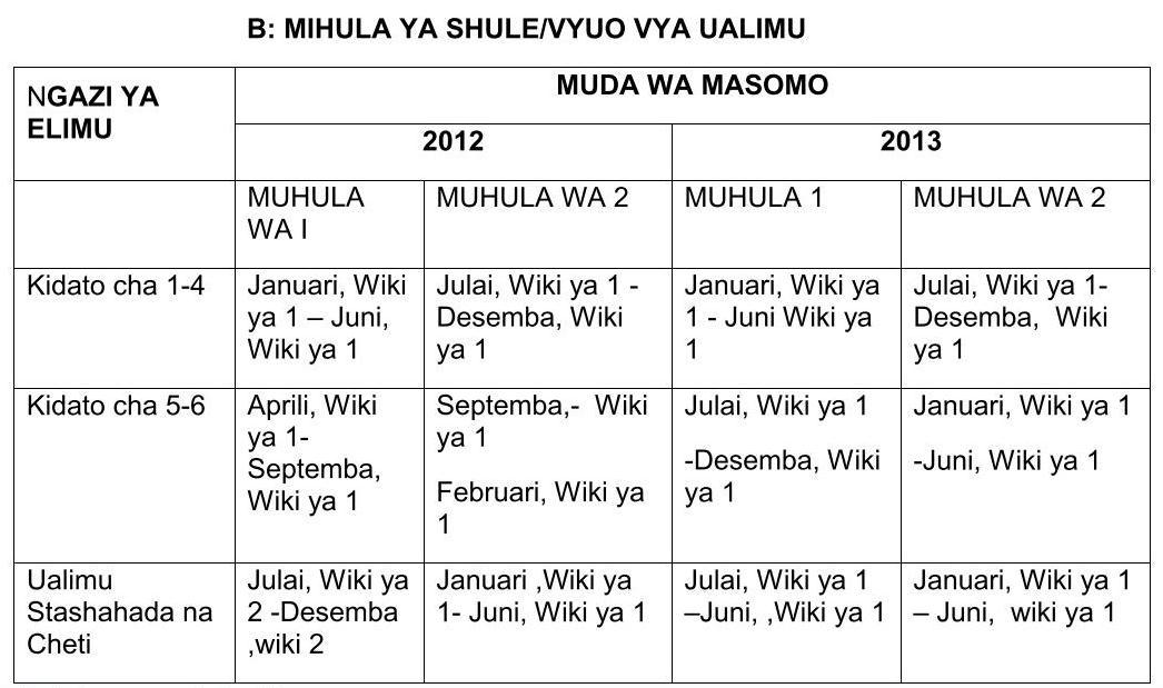 tarehe 01 Januari, 2013 nakufuta Waraka wa Elimu Na. 5 wa Mwaka 2004