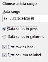Insert Chart di LibreOffice Calc 4