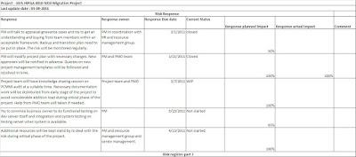 action register template excel .