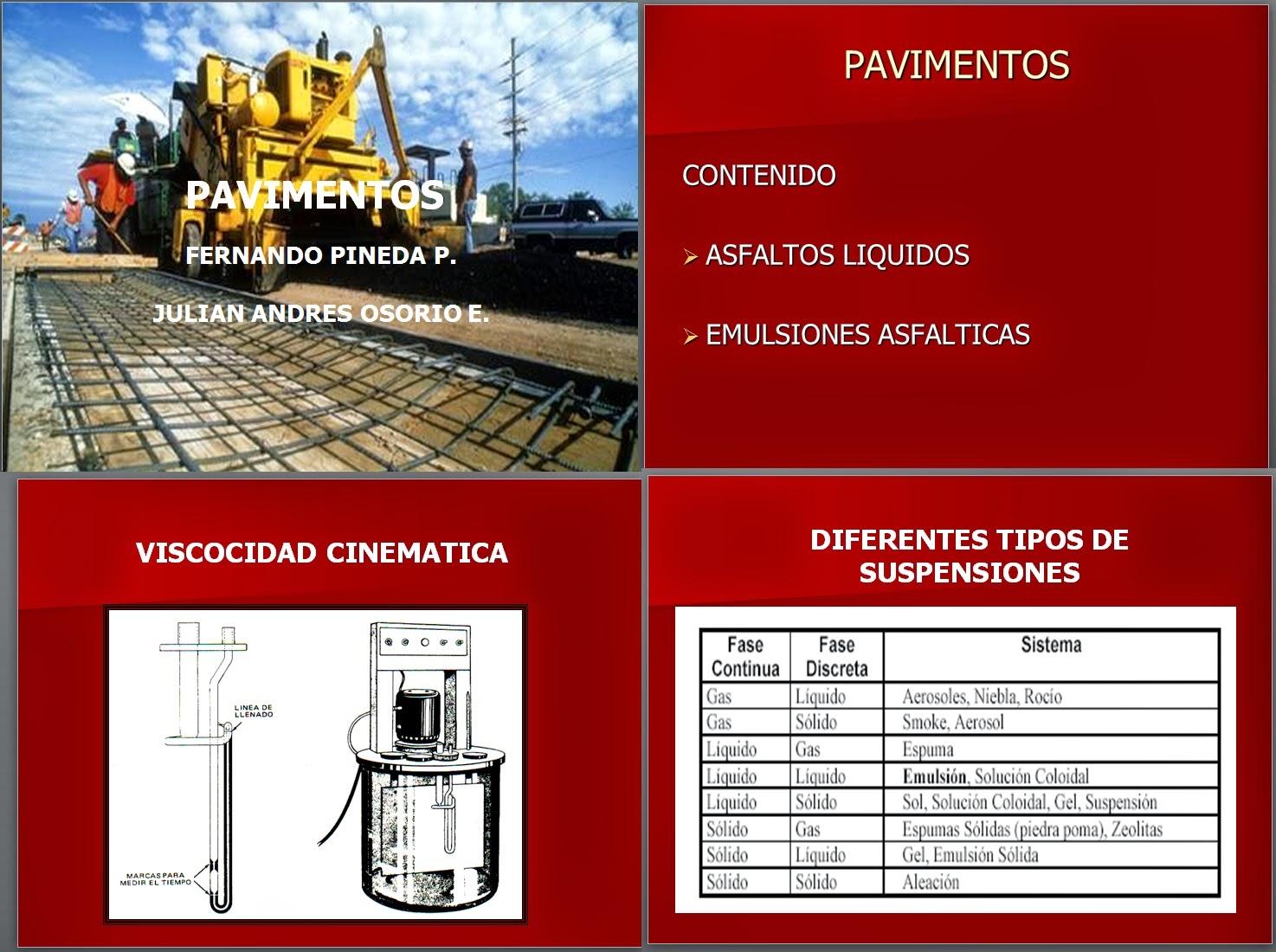 Asfaltos liquidos y emulsiones asfalticas