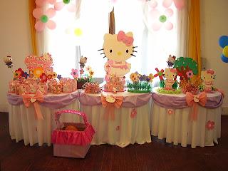 Fiestas Infantiles Hello Kitty, parte 3
