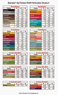 sandras kartentr ume rgb codes f r die stampin up farben. Black Bedroom Furniture Sets. Home Design Ideas
