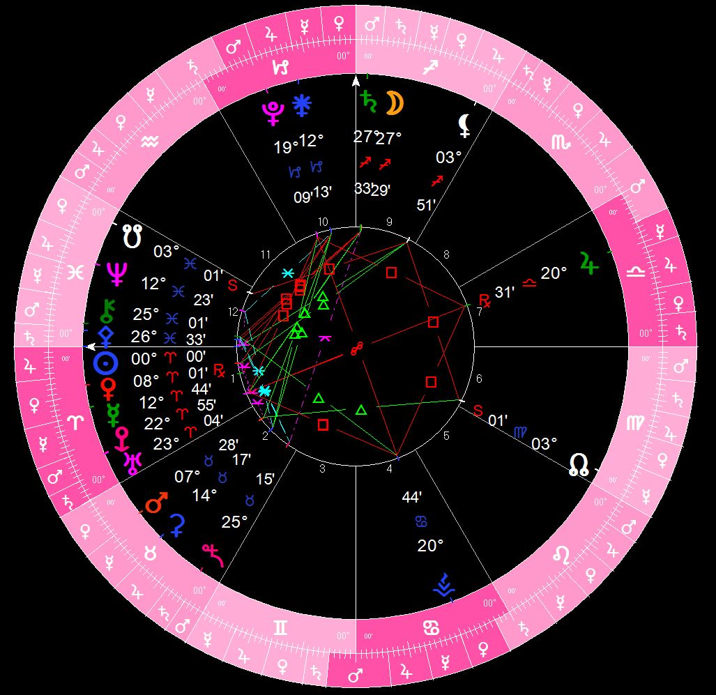 ARIES 2017 INGRESS - March 20, 2017, 10:30 a.m. (UT/+0)(glyph chart)