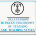 Relationship Between Philosophy Of Teaching And Teaching Styles