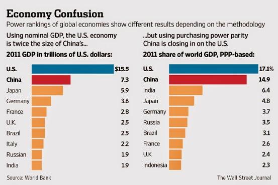 comparative economics u k vs japan Comparative economics: uk vs japan topics: united states vs japan economic state the united states of america is one of the world leading economic.