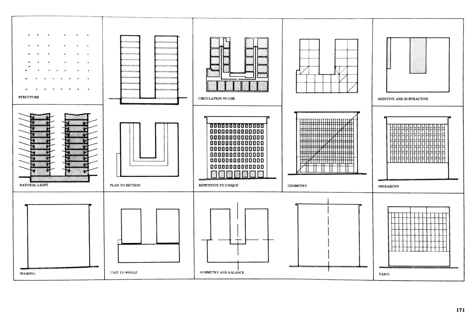 Architectural Ruminations March 2013