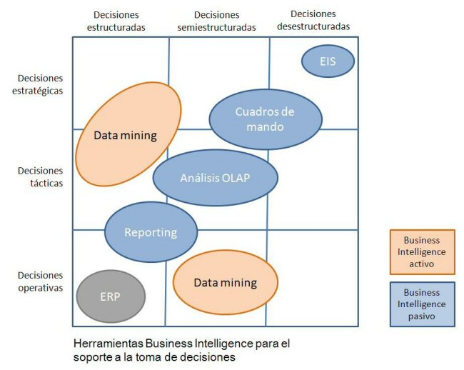 business intelligence and dss compared What class of dss incorporates simulation and optimization a model driven dss b from business a 500 at springfield.