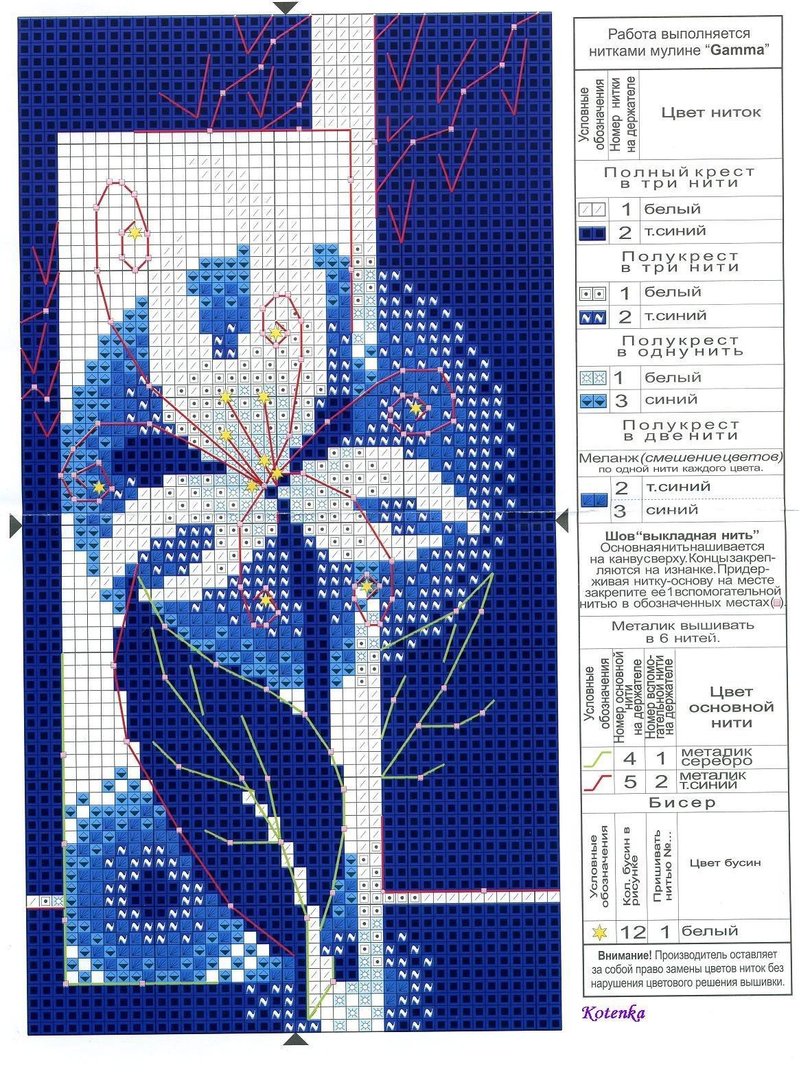 Схемы для вышивки крестом два цвета 16