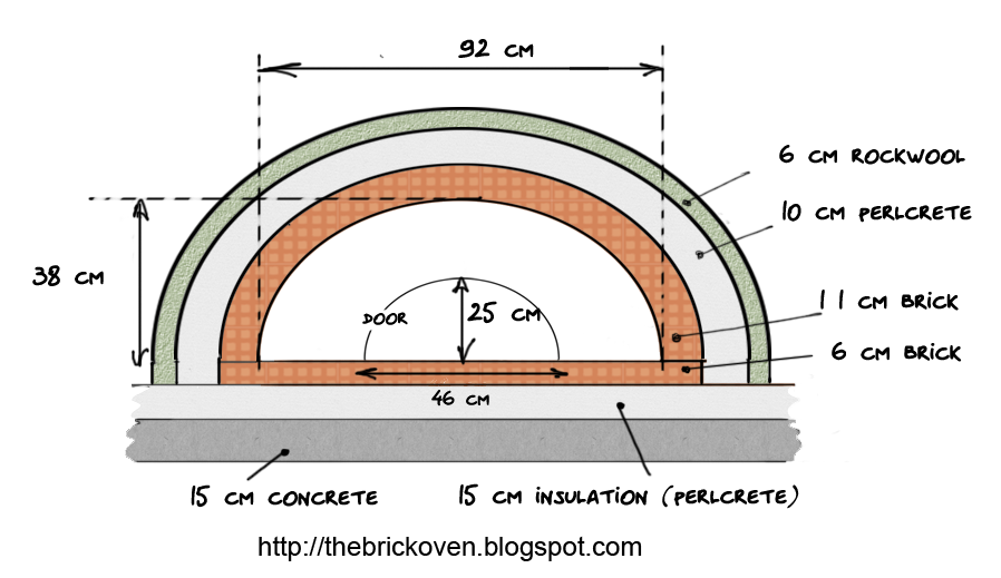 Brick Pizza Oven Dimensions