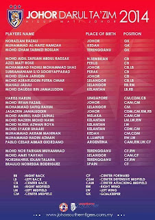Senarai Nama Pemain Jdt 2014