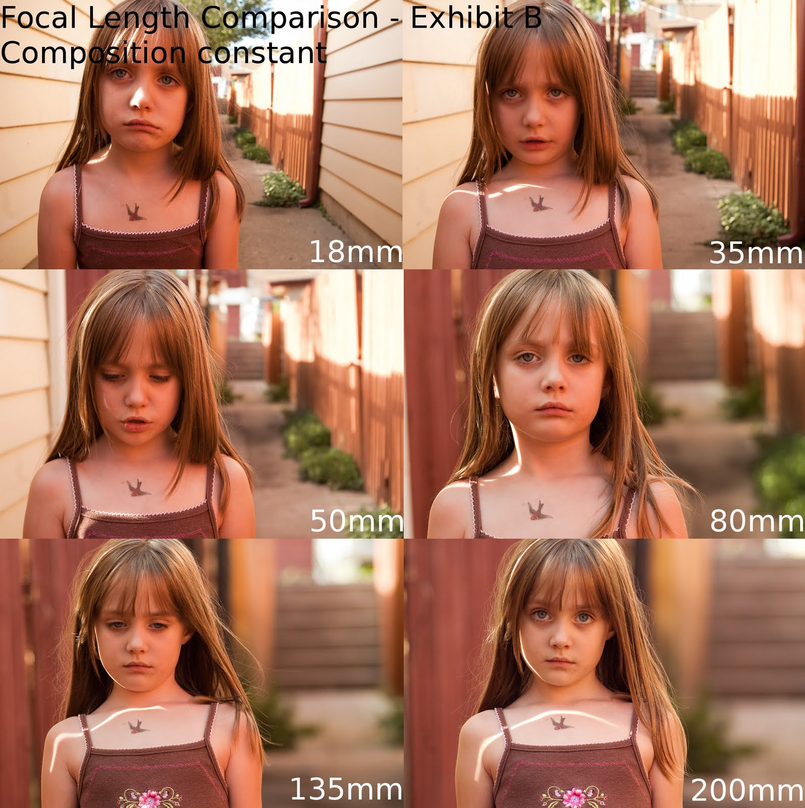 JCorbin Photography Focal Length Can It Compressexpand Your - How focal lengths can change the shape of your face