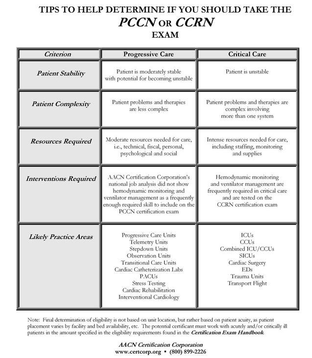 Nurse Nacole Nursing Resources Aacn Certifications Pccn Ccrn