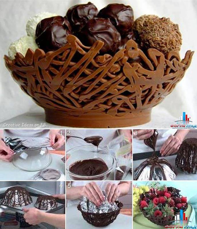 Homemade Things To Make Homemade Chocolate Decorations