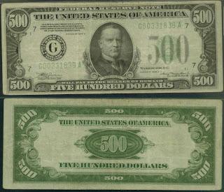 US 500 dollars