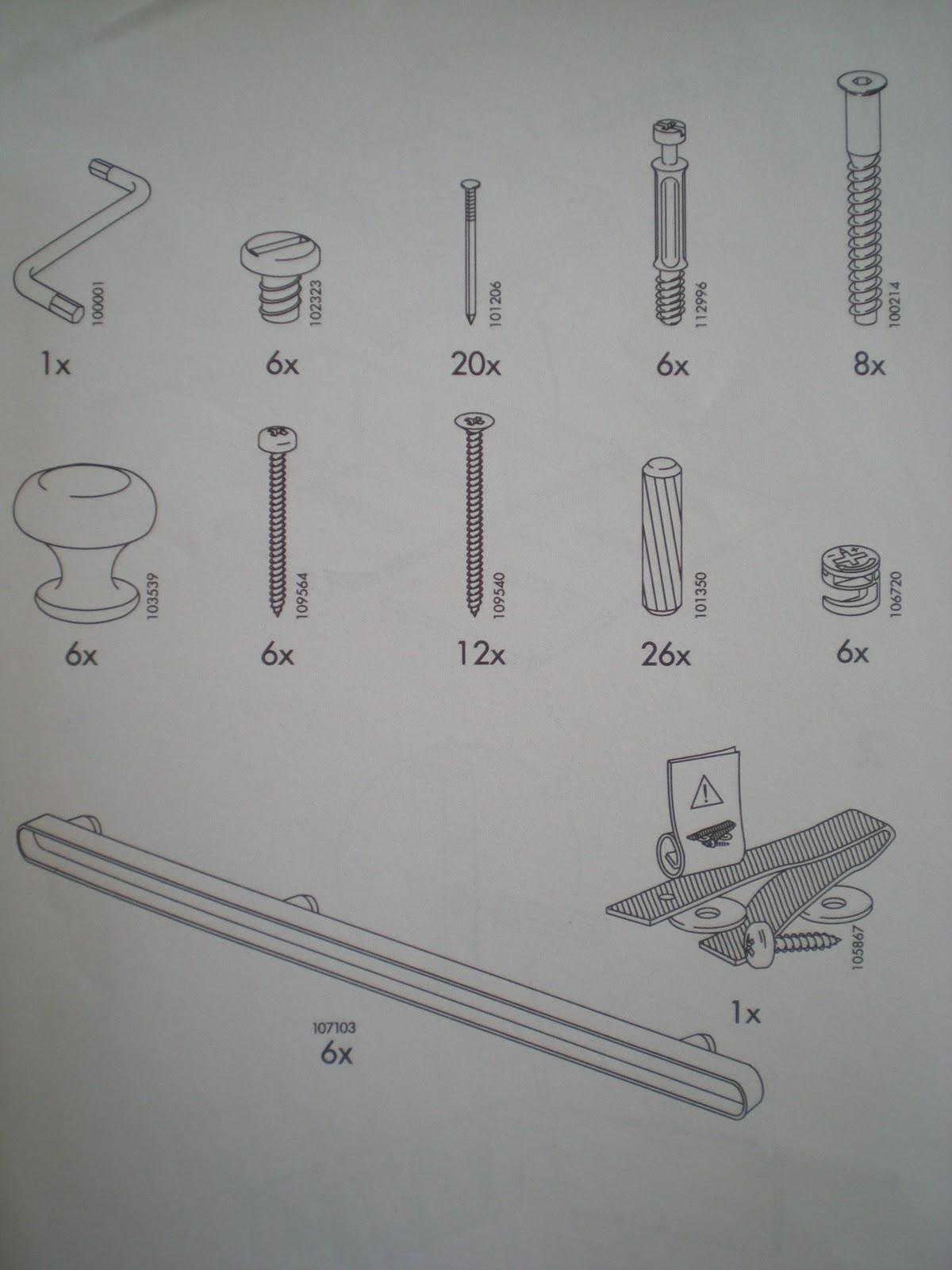 El blog de canca montaje de cajonera ikea for Instrucciones muebles ikea