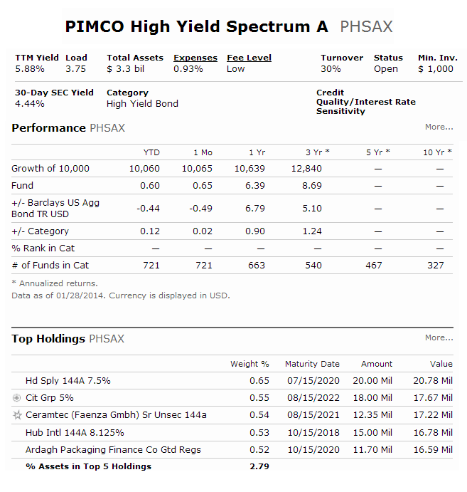 PIMCO High Yield Spectrum Fund (PHSAX)