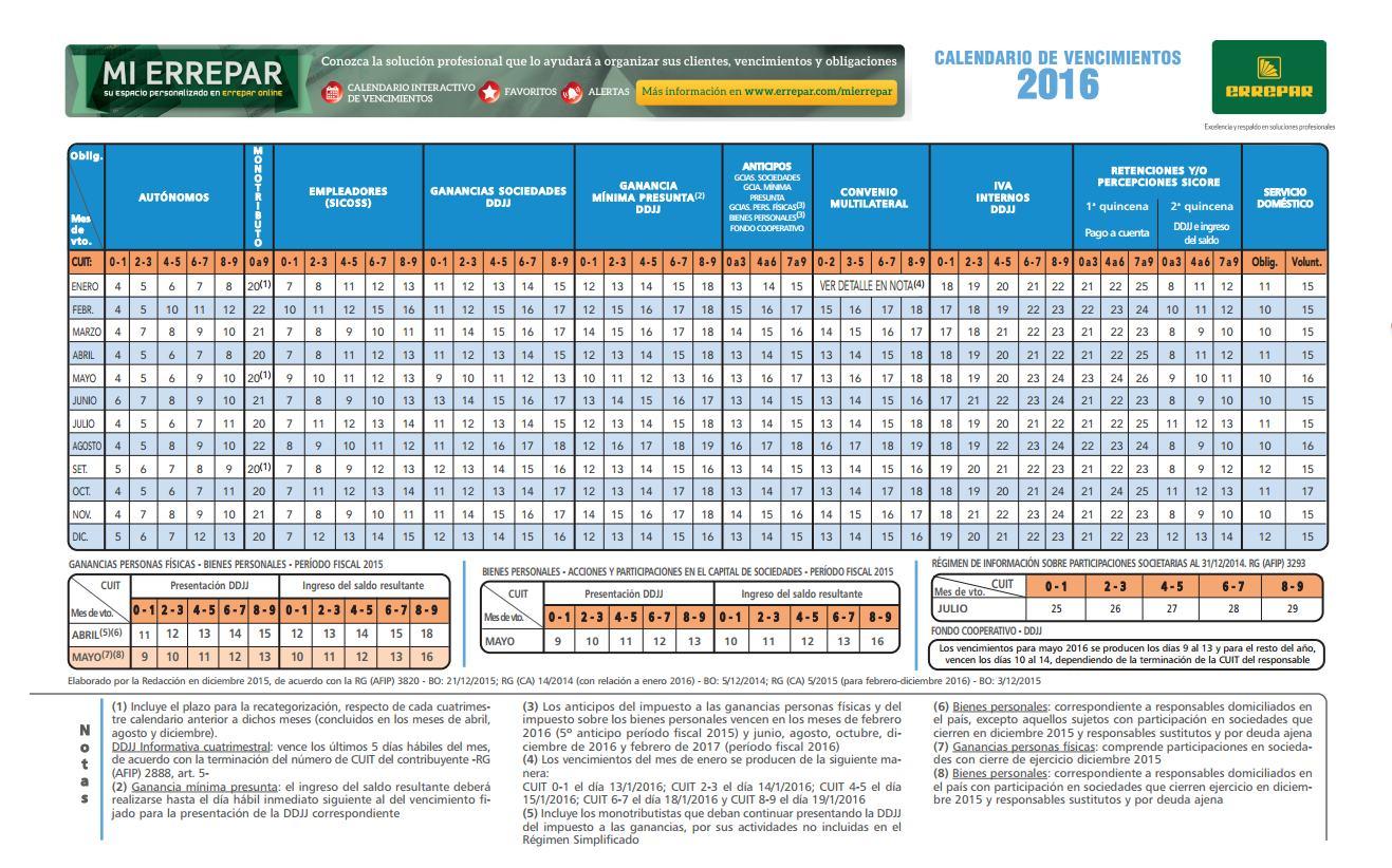 Impositiva y Previsional: Calendario 2016 Errepar