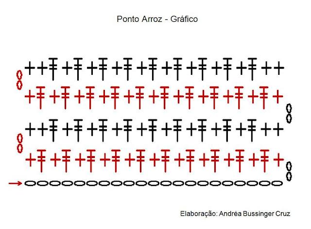 gráfico de crochê