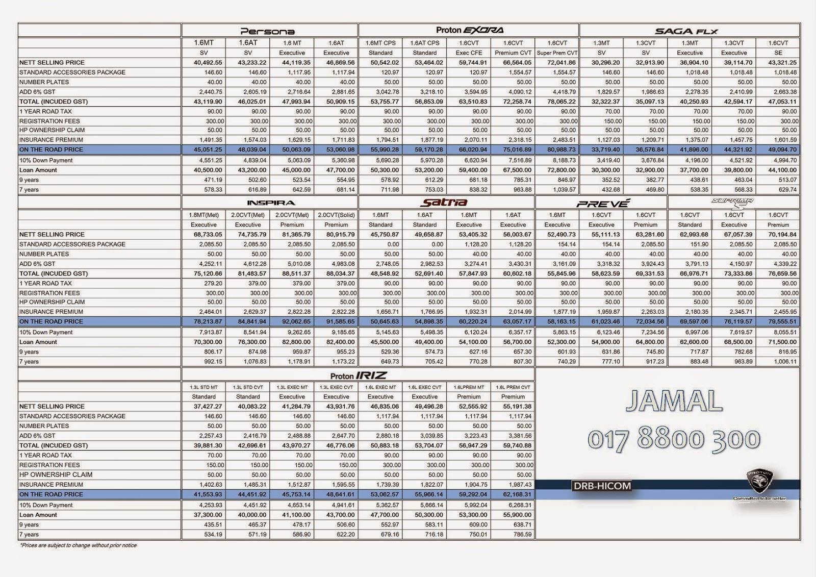 Senarai Harga Proton Edar Price List Untuk pakej2 pinjaman penuh sila hubungi saua 017 8800 300