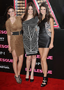 Kylie, Kendall, and Khloe Kardashian
