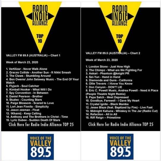 Radio Indie Alliance Charts and 89.5 Valley FM Australia