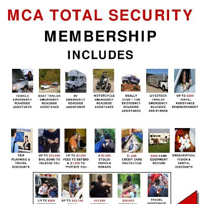 Mca benefits images galleries with a for Bp motor club reviews