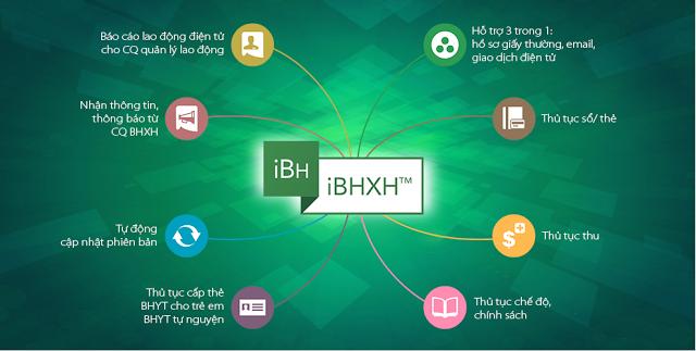 TS24 miễn phí phần mềm iBHXH