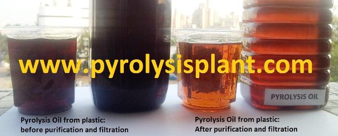 Pyrolysis Oil