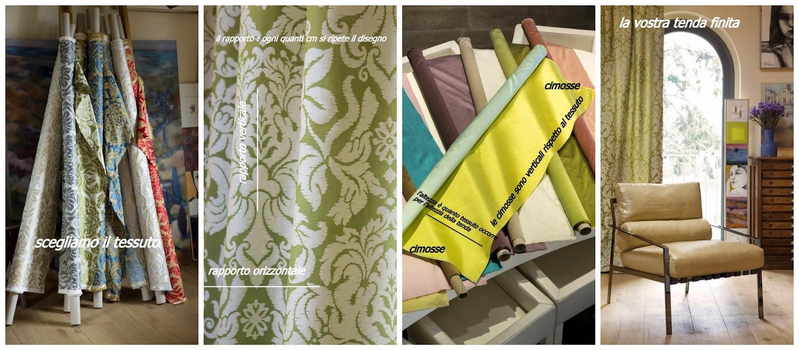 Tessutiearredi guida pratica per il calcolo delle misure delle tende - Tessuti ikea per tende ...