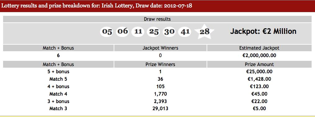 irish euromillions lottery results