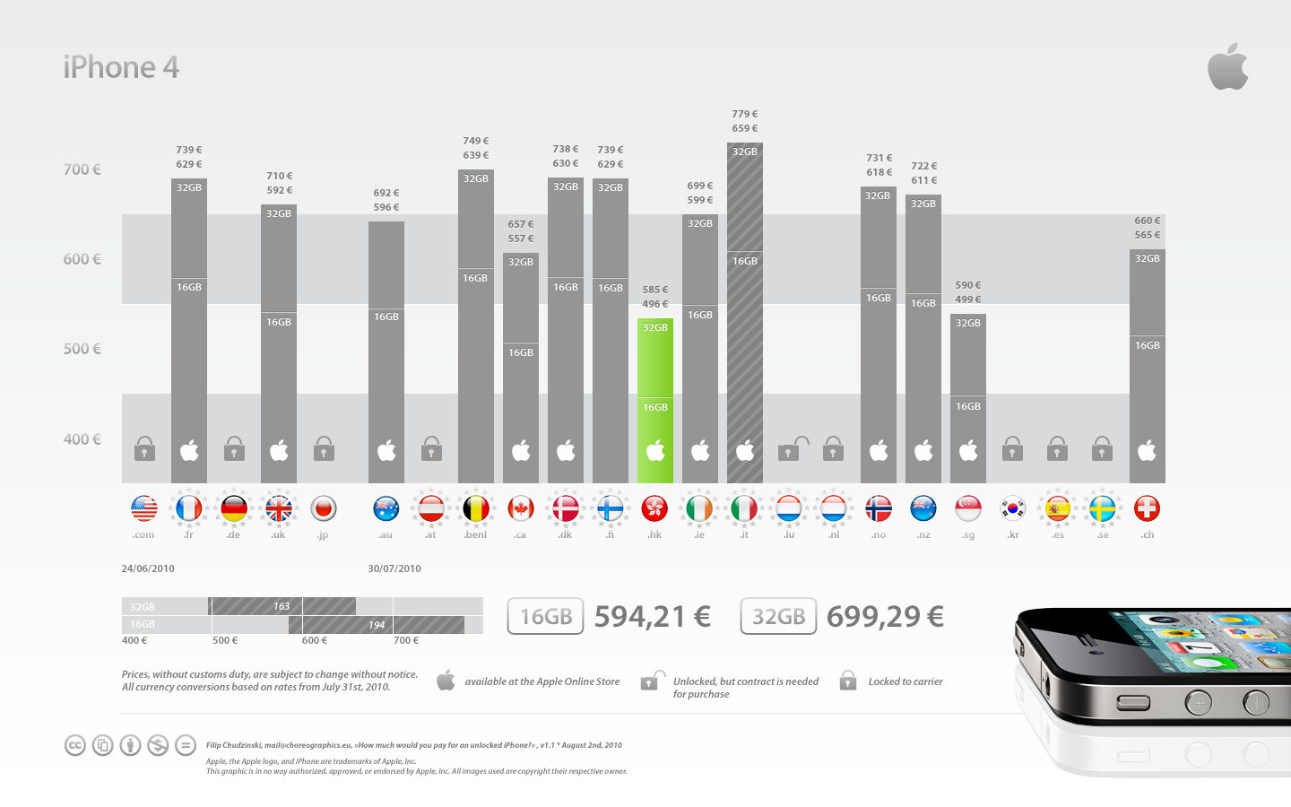 Iphone price in us uk italy france germany spain hong kong singapore